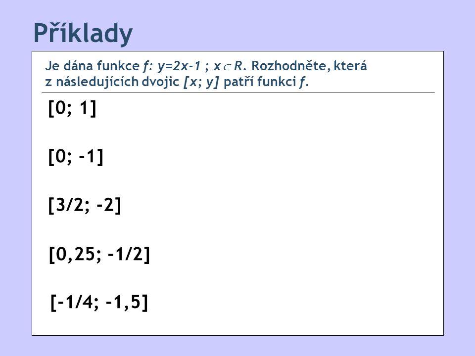 Příklady [0; 1] [0; -1] [3/2; -2] [0,25; -1/2] [-1/4; -1,5]
